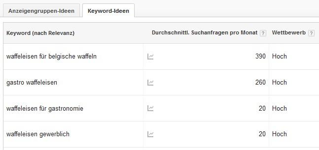 Mehrwortkombinationen im Keyword-Planer
