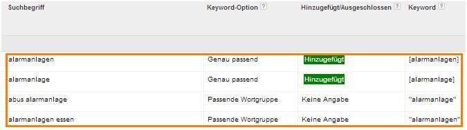 Google AdWords Suchbegriffe - Suchbegriffe und Keywords