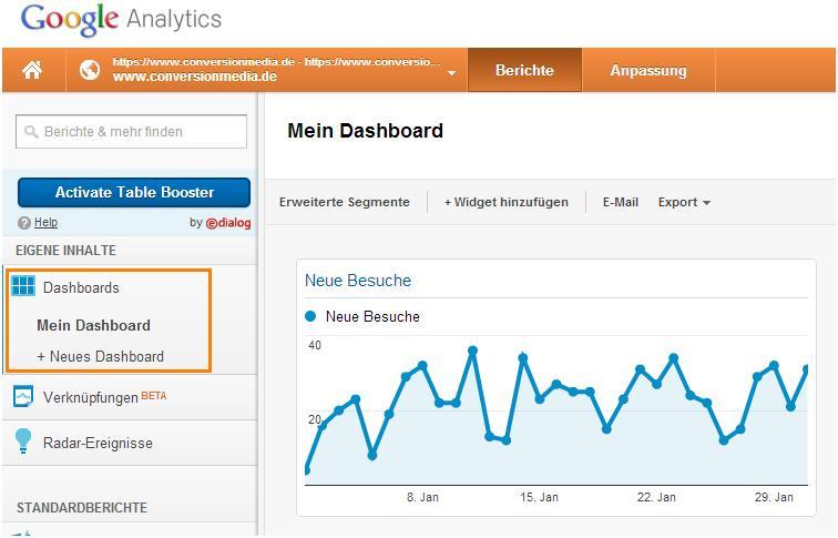 Google Analytics Tastenkürzel - shift d drücken um zu den eigenen Dashboards zu gelangen