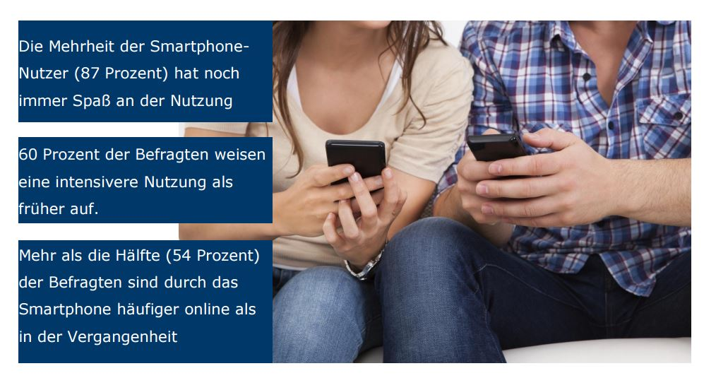Faszination Mobile - BVDW Studie