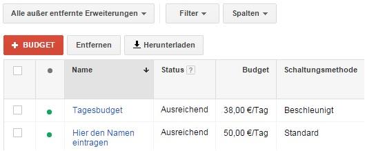 Google AdWords Kontotagesbudget neues gemeinsames Budget übersicht